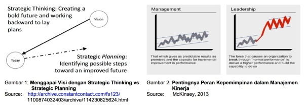 ab strategic thinking
